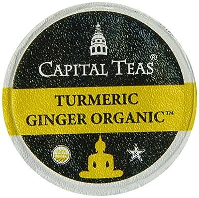Capital Teas On The Waterfront Tea