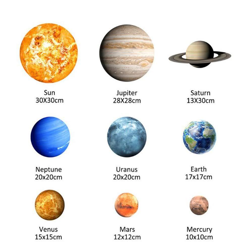 CHENYAN Etiqueta De La Pared 9 Sol Júpiter Saturno Neptuno Urano ...