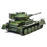 VJUKUBWINE Antigüedad del Tanque de la Segunda Guerra