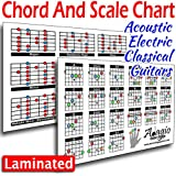 ADAGIO Colourful Compact 2-Side Chord & Scale Lesson Chart For Guitars *** Gloss Laminated