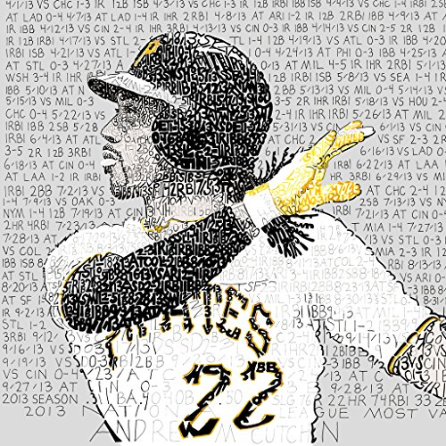 Andrew McCutchen 2013 Mvp Wall Art Poster - Pittsburgh Pirates - Pirates Home Decor