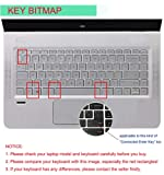 Heycase Keyboard Cover Skin Compatible for HP