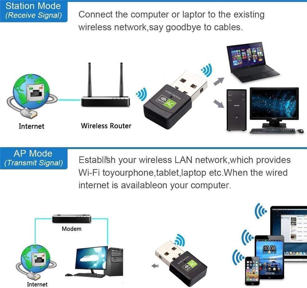 Ciyoon 2019 Black USB Wi-Fi PC AC Adapter 600 Mbps Mini Wireless Network Card WiFi Dual Band 2.4 G