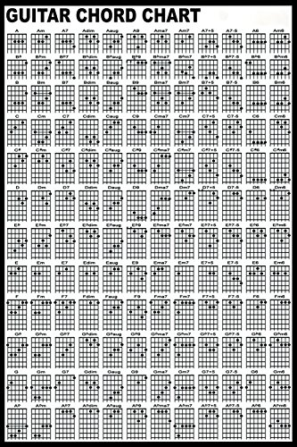 Poster DNOVING Stylish Art Print Guitar Chords Chart Pattern Print Wall Decorative Wall Poster 20-Inch By 30-Inch