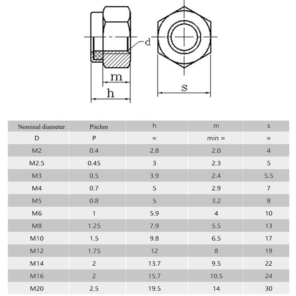 Size : M10 5Pcs Negro 5//10//20 // 50Pcs galvanizado de acero al carbono Tuerca autoblocante Tuerca de seguridad Tuerca de deslizamiento de nylon tuercas hexagonales M2-M12