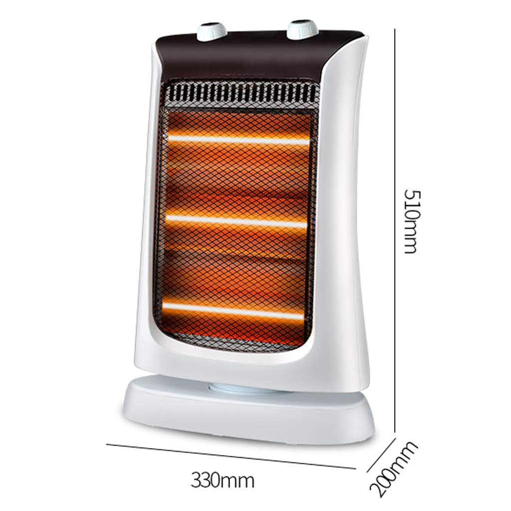 Sancusto Electric Fan Heater, Portable