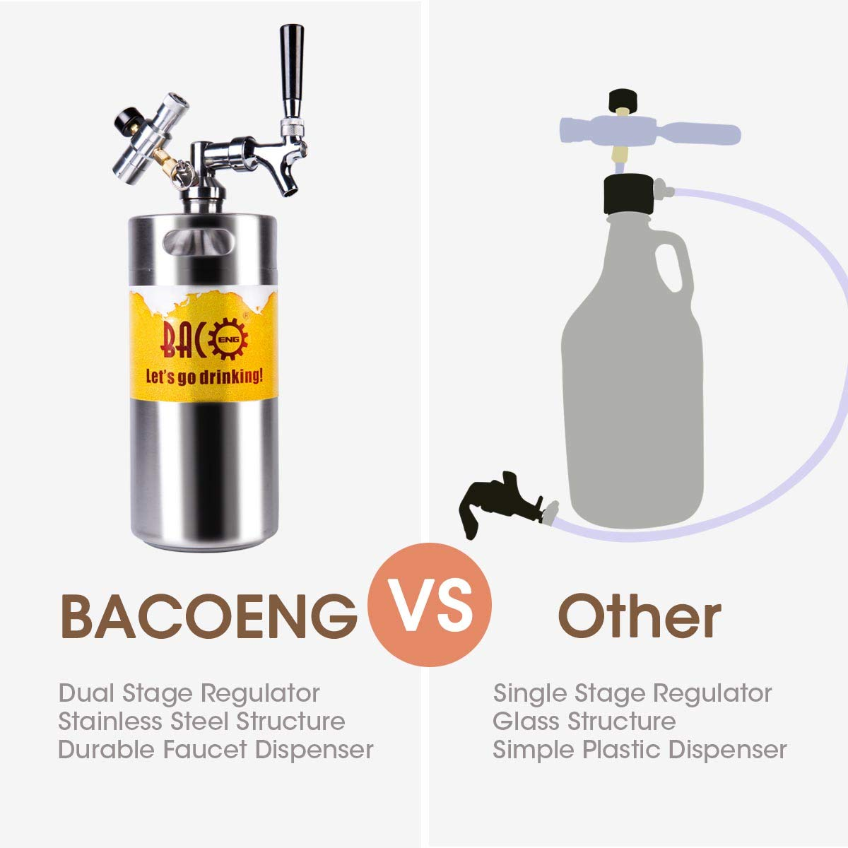 BACOENG 128 Ounce Pressurized Keg Growler, Kegerator for Home Brew Beer with Updated CO2 Regulator by BACOENG (Image #2)