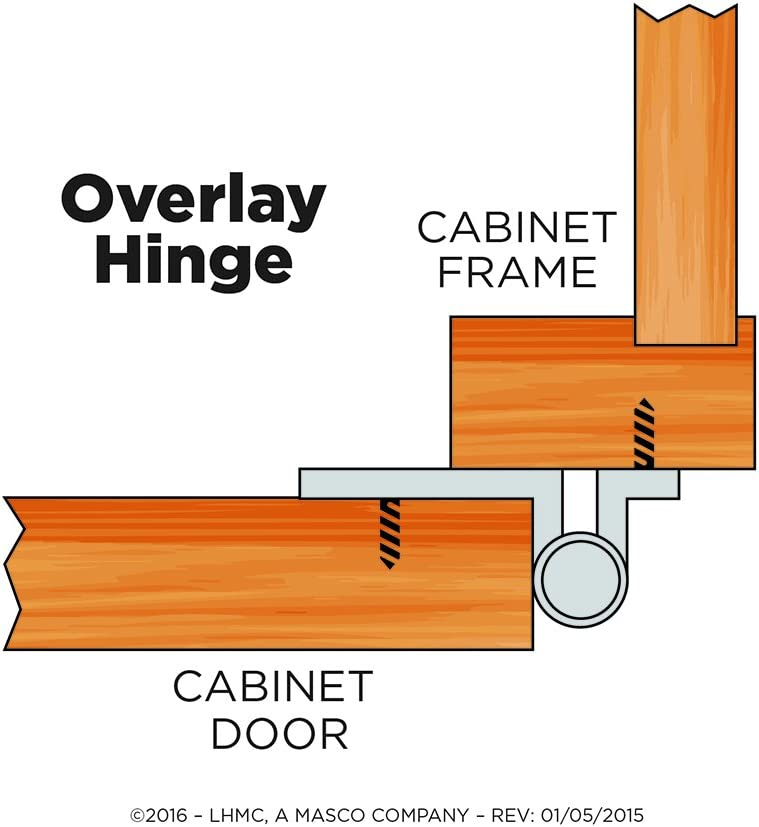 24 Hinges Liberty Hardware 1-15//16 in. H0103BC-500-C Hinge Oil Rubbed Bronze 12 Pair 49mm