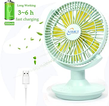 MYUOOT 3 Speeds Mini Desk Fan,Lower Noise USB Powered,Rechargeable Battery Operated Fan with 2000mAh Battery,Portable USB Fan Quiet for Home,Office,Travel,Camping,Outdoor,Indoor Fan,Black