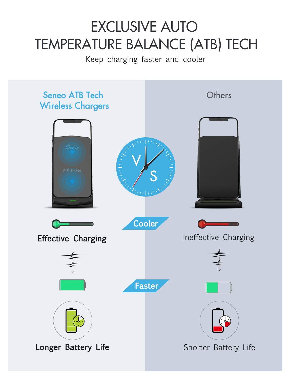 Seneo 153 Fast Wireless Charger Qi Certified 7 5w