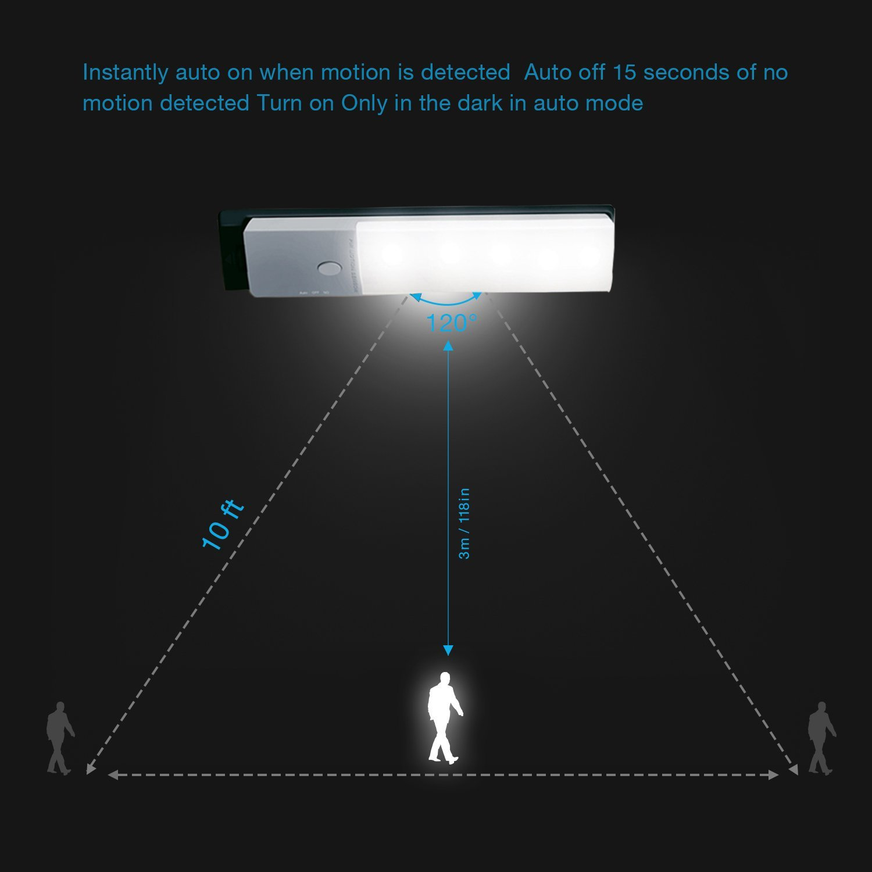 Automatique Rechargeable Sans Fil Veilleuse pour Armoire Cabinet Tiroir avec Bandes Magn/étique et 3 Modes,10 LED LEDNut Lampe D/étecteur de Mouvement Placard Escalier Couloir Garage