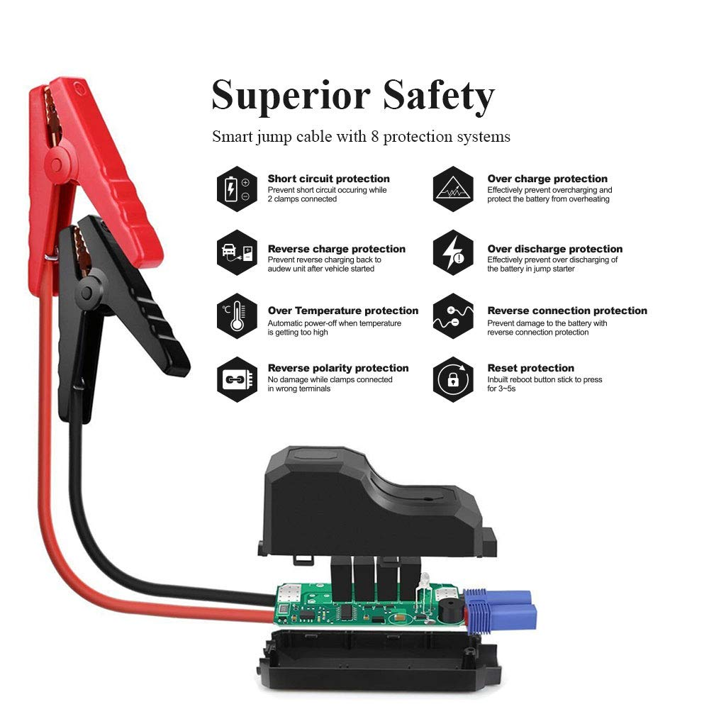 Car Jump Starter Up To 6l Gas 3l Diesel Engine 800 And Battery Low Voltage Protection Short Circuit Protectionin Amp Peak 16000mah Lithium Booster Power Pack Built In Flashlight Automotive