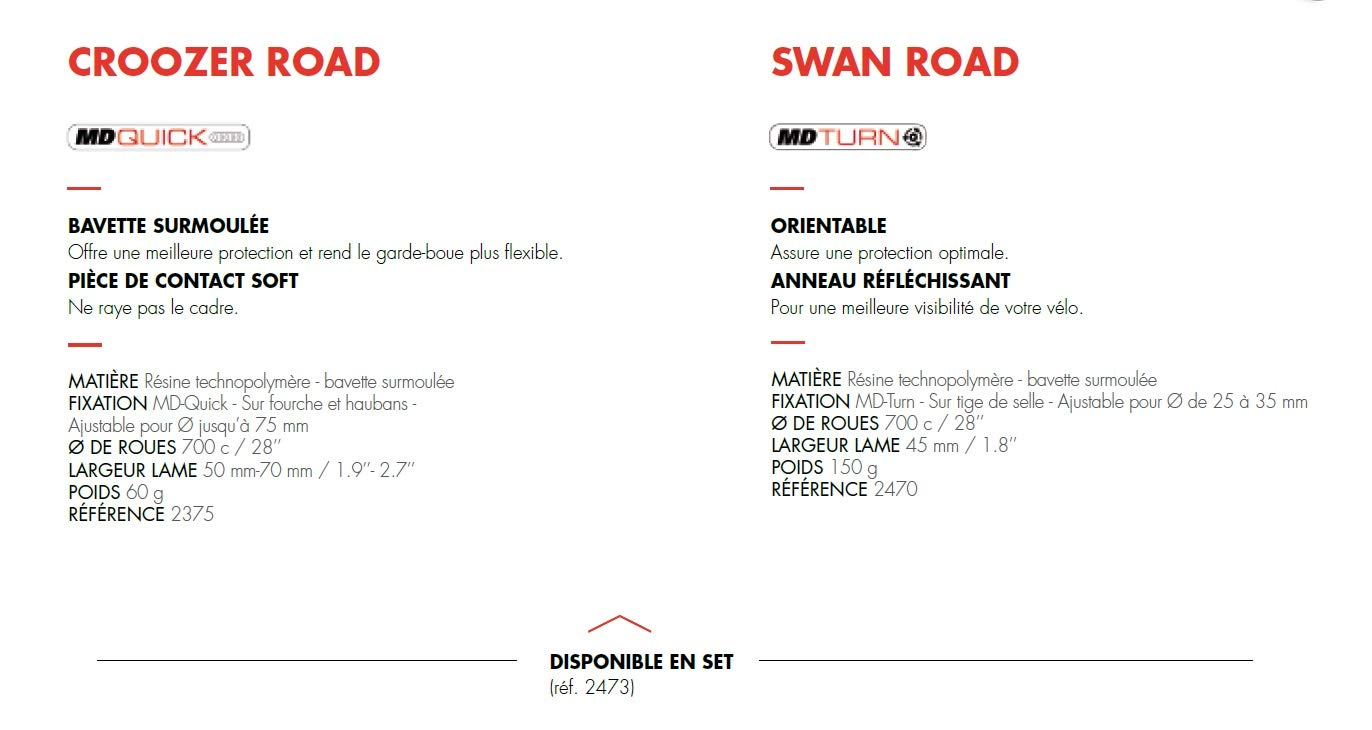 Black ZEFAL Swan and Croozer Road Set Mud Guard