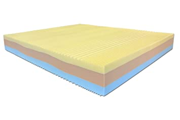 Materasso Balance De Luxe.Baldiflex Single Memory Foam Mattress 3 Layers Rainbow Deluxe