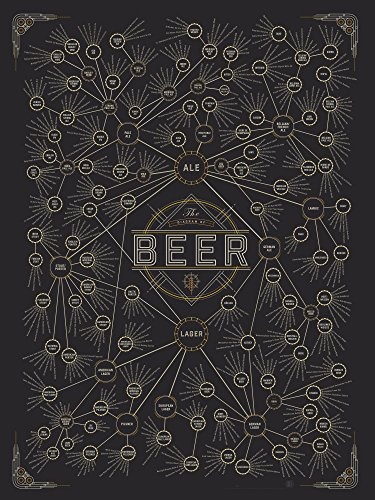 Pop Chart Lab The Diagram of Beer, 18'' x 24'' by Pop Chart Lab