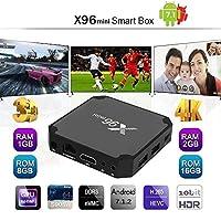 VK 1080P 4K US Type X96mini Amlogic Amlogic S905W Quad Core WiFi HDMI Black 4K2K Android 7.1.2 TV,1GB Memory + 8GB Flash