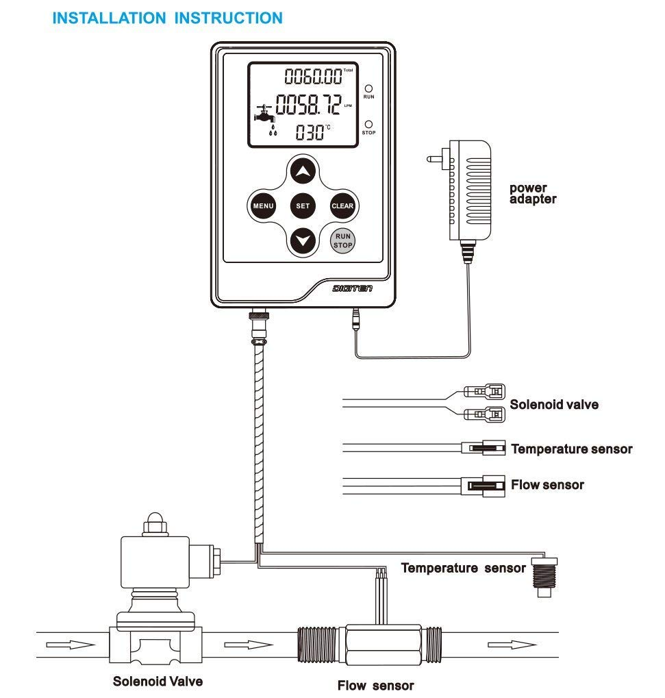 DIGITEN Water Flow Control Meter LCD Display Controller+G1/2'' Water Hall Sensor Flow Meter Flowmeter Counter 1-30L/min+G1/2'' Solenoid Valve Normally Closed N/C+DC 12V Power Adapter by DIGITEN