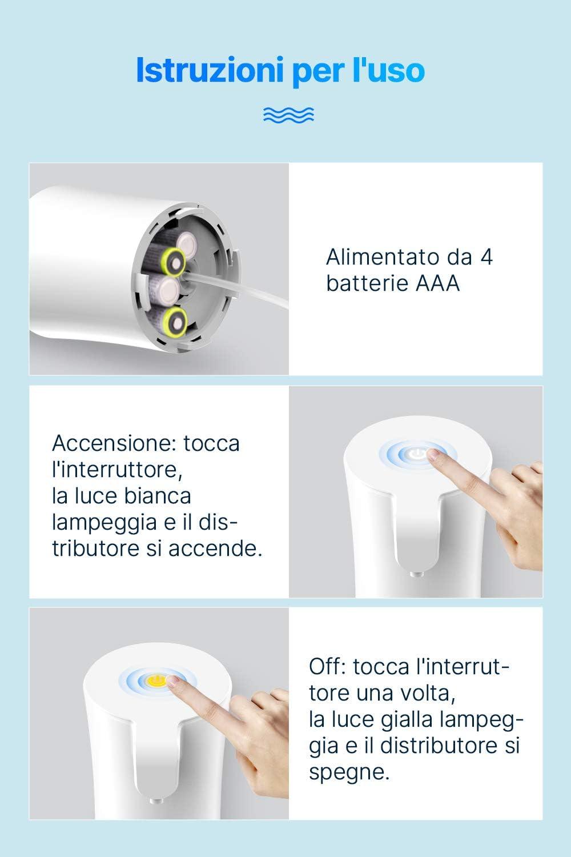 Hotel e Ospedale 400ML Distributore di Sapone Schiumogeno Touchless con Sensore di Infrarossi per Bagno Cucina Bianco Ufficio KLAS REMO Dispenser di Sapone Automatico