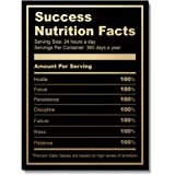 IKONICK Ingredients for Success Motivational Canvas Wall Art, Inspiration Collection for Office and Home Decor, Inspiring Can