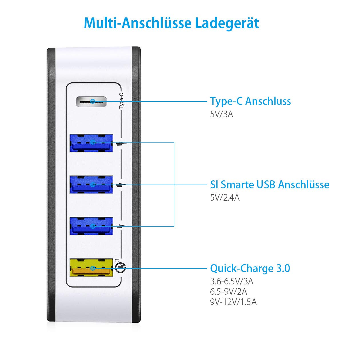 POWERADD 45W Quick Charge 3,0 Ladeadapter 4 Ports Automatische Erkennung USB Ladegerät, Netzteile mit Type C