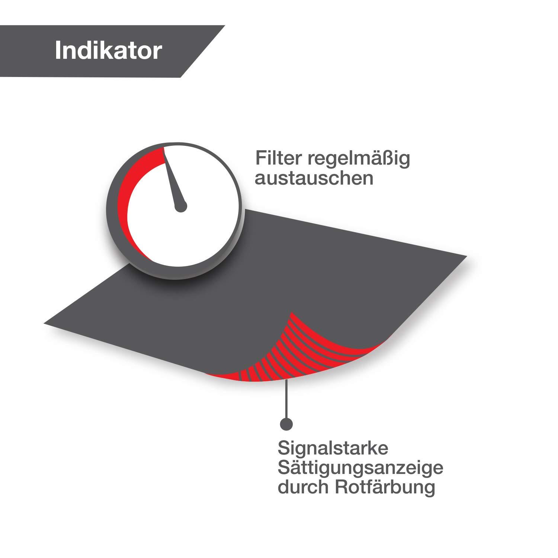 Fettfilter Kombi Set 57 x 47cm HEYNNA/® Dunstabzugshaube Filter universal 2 in 1 Aktivkohlefilter