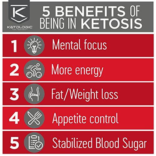 KetoLogic BHB,  Patriot Pop | Ketone Supplement, Suppresses Appetite, Increases Energy, Low Carb, Electrolytes, Beta-Hydroxybutyrate Salts | 60 Servings by Ketologic (Image #2)