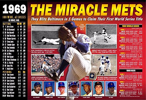 (PosterWarehouse2017 Have one to sell? Sell now 1969 'MIRACLE METS' WIN THE WORLD SERIES COMMEMORATIVE POSTER)