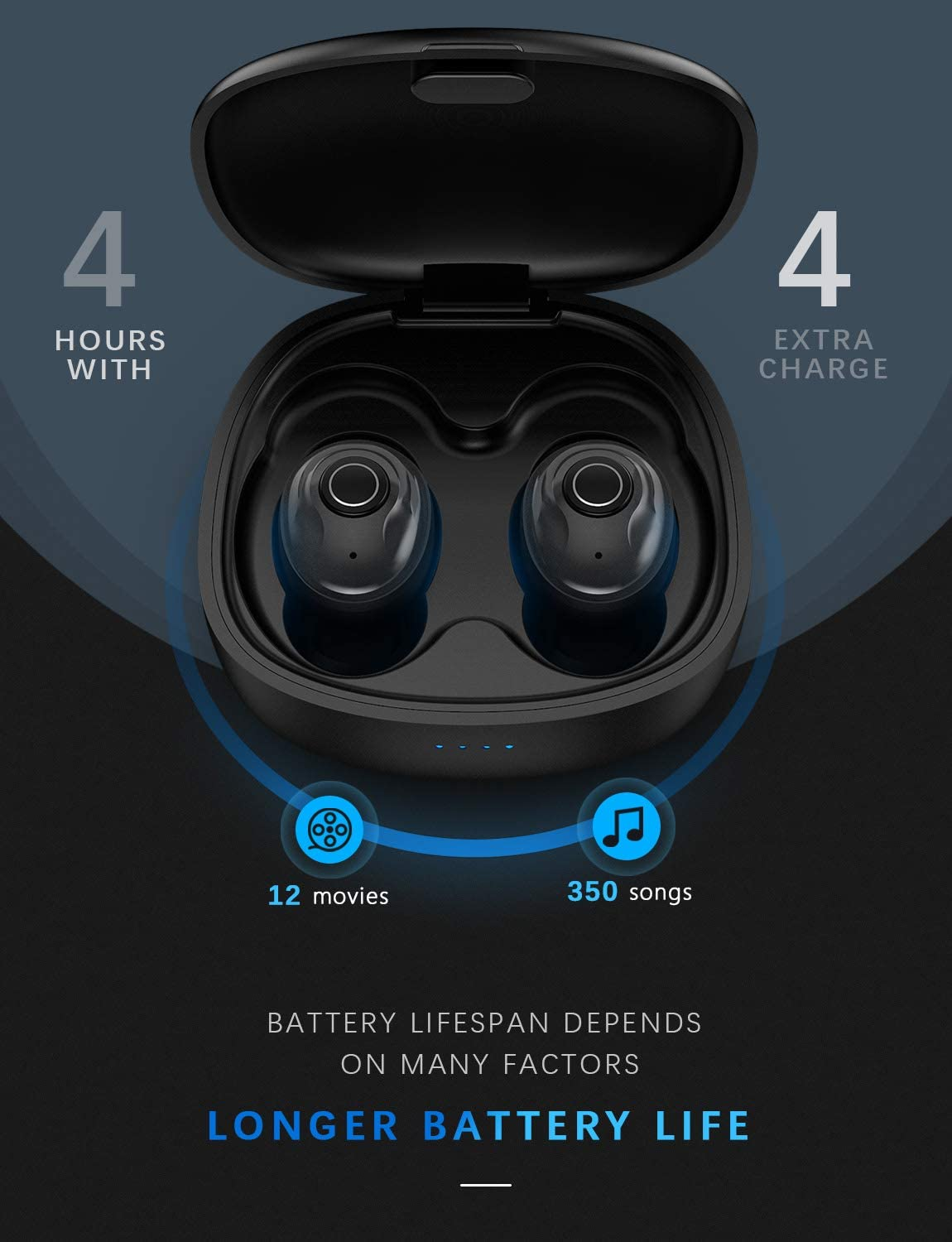 One Bud at a Time Wireless Earbuds Bluetooth 5.0 Dual Mic IPX8 Waterproof PeohZarr Wireless Earbuds Bluetooth Earbuds with Newest 4D HiFi Sound Graphene-Enhanced and Double Moving Coil Driver