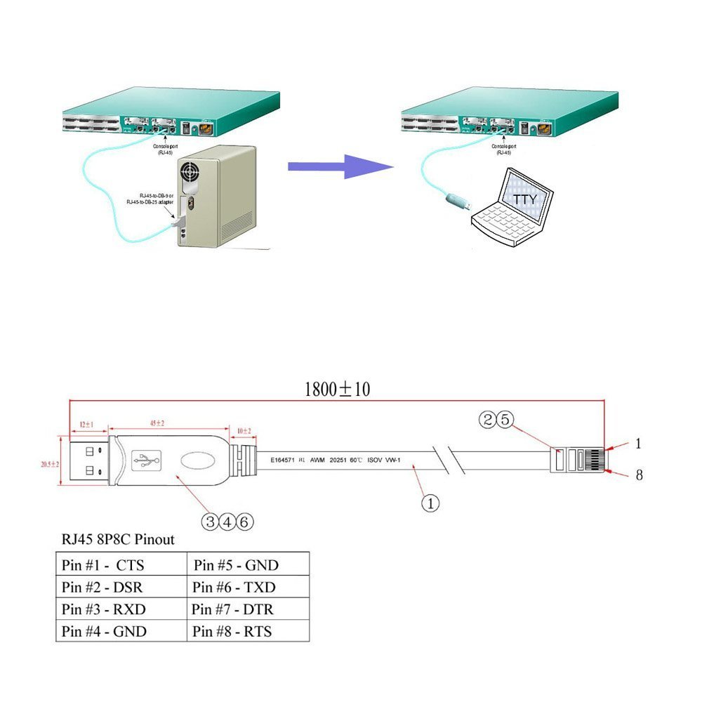 Letotech USB to RJ45 Console Cable with FTDI RS232 Chip for Huawei Cisco Router Switcher,10FT