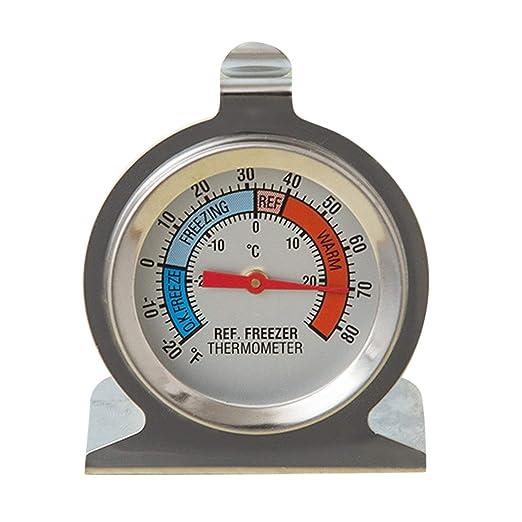 Compra JIUY Serie clásica del dial Grande del termómetro de ...