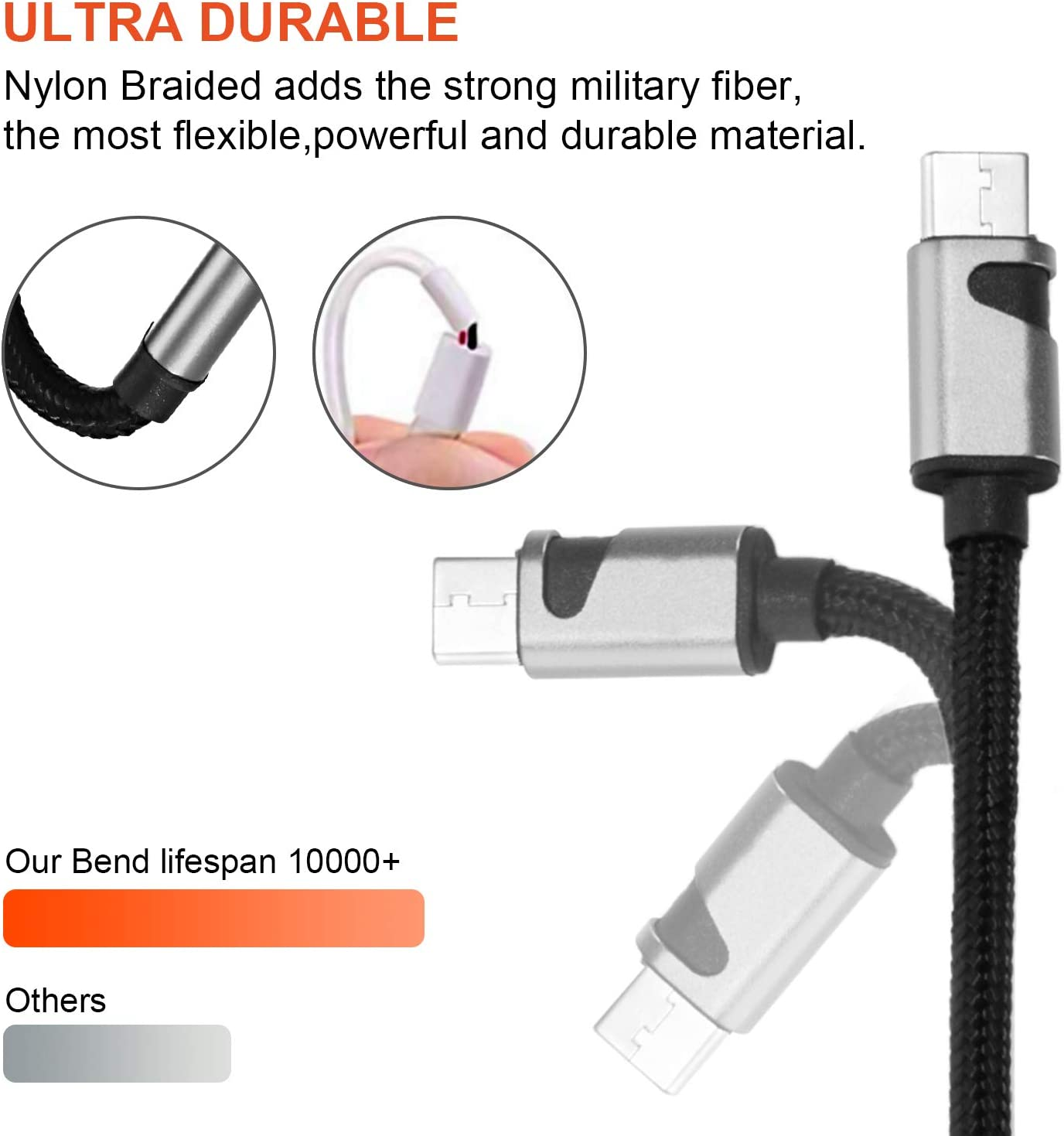 Snyank USB A to Type C Charger Nylon Braided Fast Charge Cord Compatible with Samsung Galaxy S10 S10E S9 S8 Plus Note 10 9 8 CT015-SILVER Moto Z LG G8 4 ft USB Type C Cable
