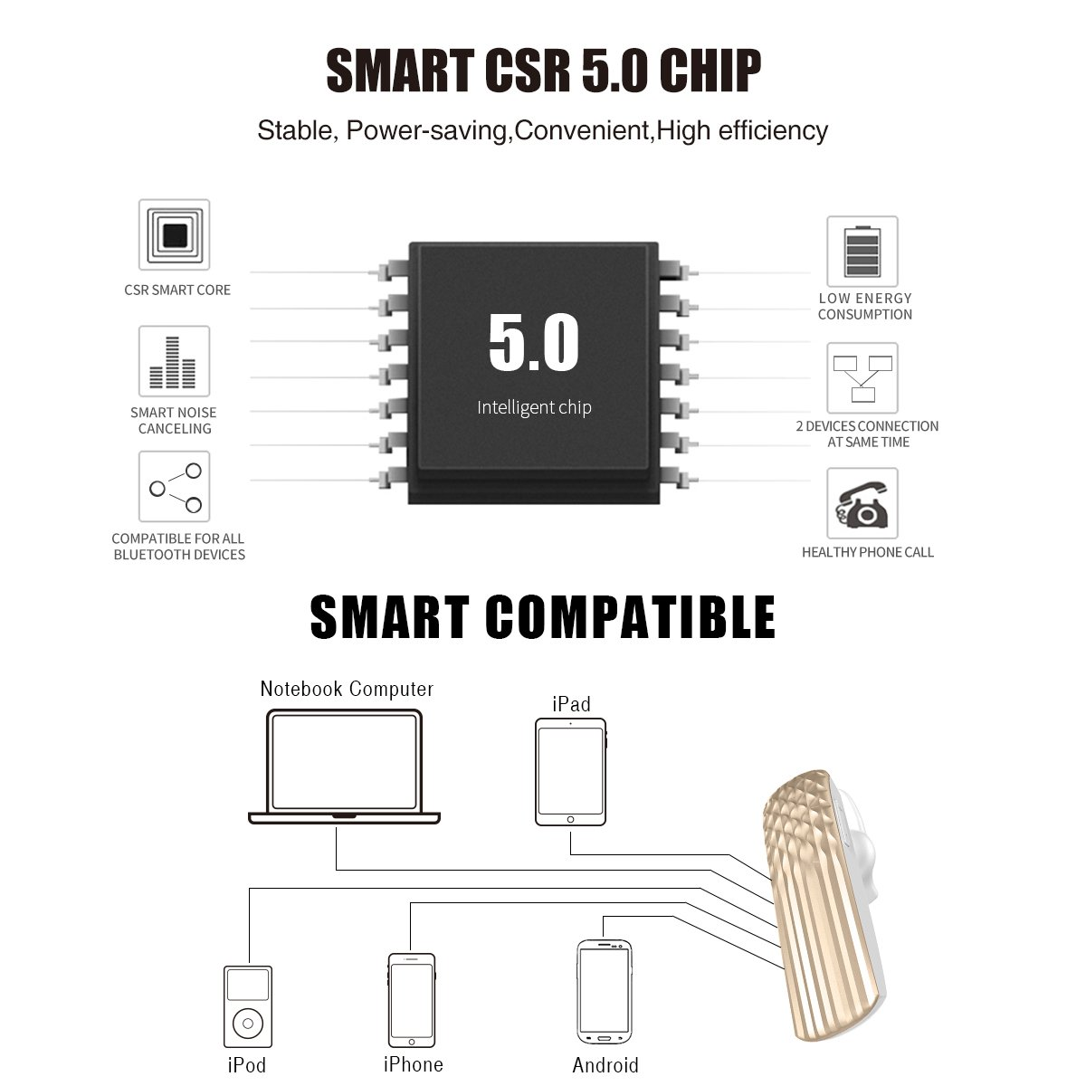 Hoco E3 Earphone Wave Wireless Bluetooth 41 Headset Stereo Circuit Diagram Of Device Headphone For Iphone Sumsang Xiaomi Ext Gold Electronics