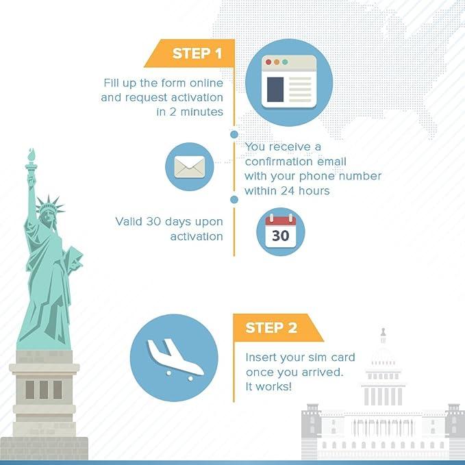 Lyca Mobile - SIM prepago EEUU - 5GB 4G LTE: Amazon.es: Electrónica