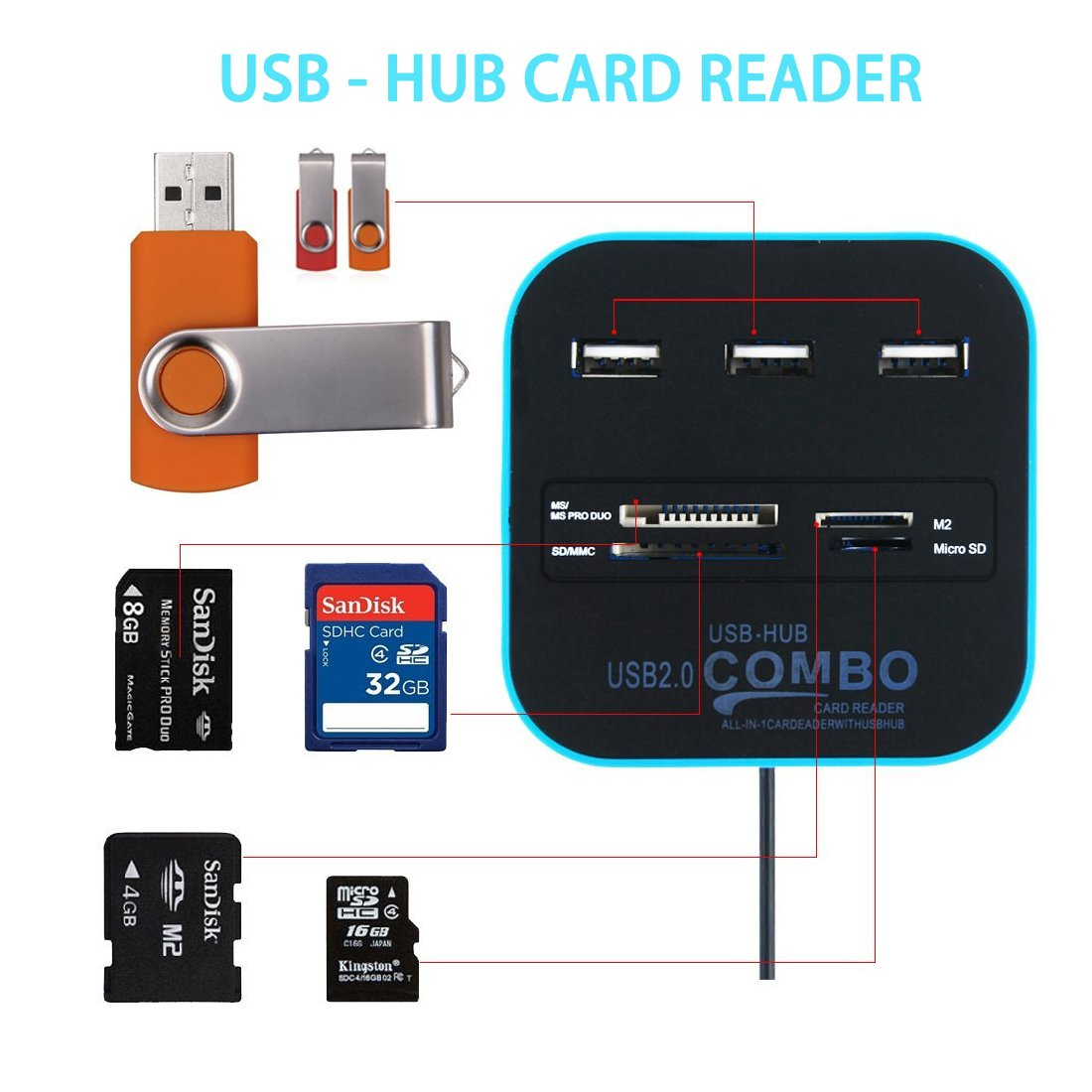 LLP 2 Pack All in One Premium Combo Multi-in-1 Card Reader 3 Ports USB Hub Mini Port Adapter External Memory Card Reader for MS/MS PRO Duo SD/MMC M2 Micro SD/TF Card Reader for Notebook Laptop Camera by LLP (Image #3)