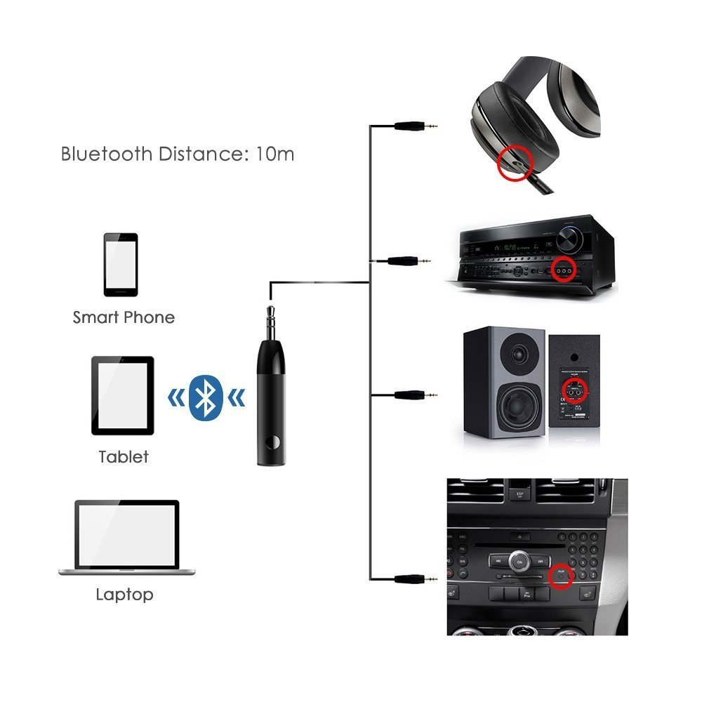 Bluetooth 4.1 Receiver Adapter, Mini Aluminum Wireless Receiver with Amplifier & AUX Audio Adapter and Bass Boost Option for Headphone, Car Audio, Speaker, Home Stereo, PC, Earbuds (Black) by D & K Exclusives (Image #3)