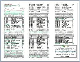 DMC DMC116-8.WHT 116-8 WHT PEARL COTTON BALL SIZE 8 WHITE