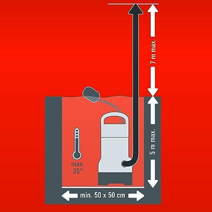 Einhell GH-DP 5225 N - Bomba de aguas sucias (520W, capacidad de ...