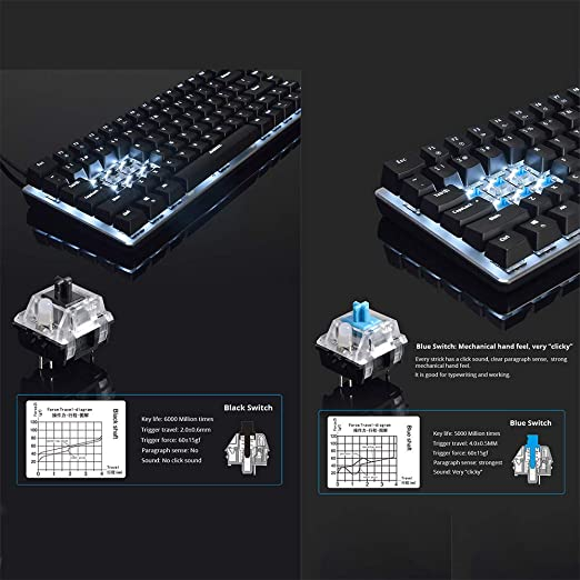 Mechanical Keyboard RGB LED Gaming Keyboard 82 Keys with Multimedia Buttons for PC//Laptop//Desktop,Blueaxis in Line with Human Wrist Engineering