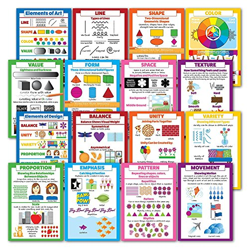 LAMINATED Elements of Design & Principles of Art 16 Poster Set (13 x 19) by Palace Learning