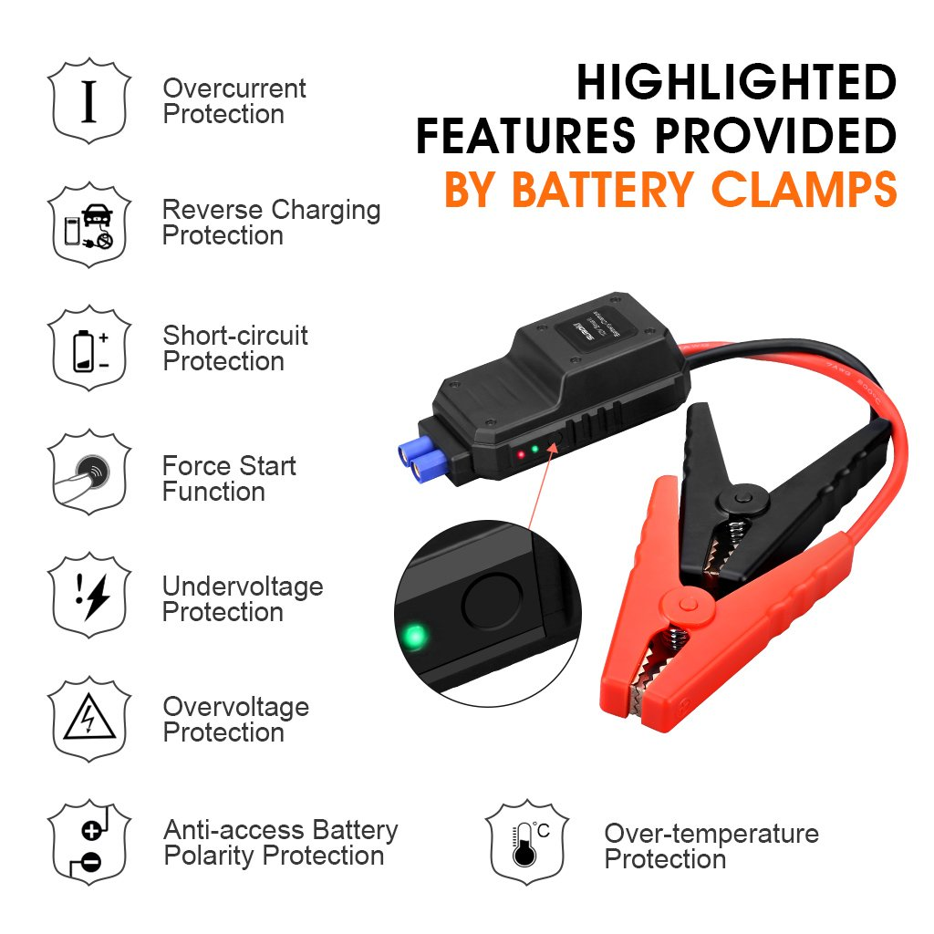 Suaoki U28 2000A Peak Jump Starter Pack (for ALL Gas or 8.0L Diesel Engines) with USB Power Bank, LED Flashlight and Smart Battery Clamps for 12V Car & Boat by SUAOKI (Image #3)