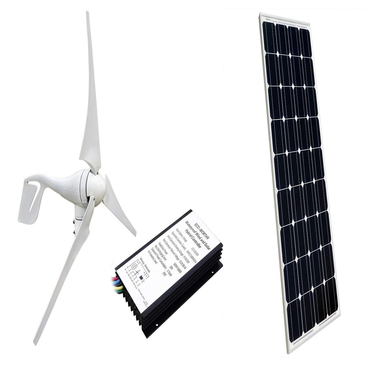 Installation Wind Turbine Installation Contact Us Solar Panel ... on
