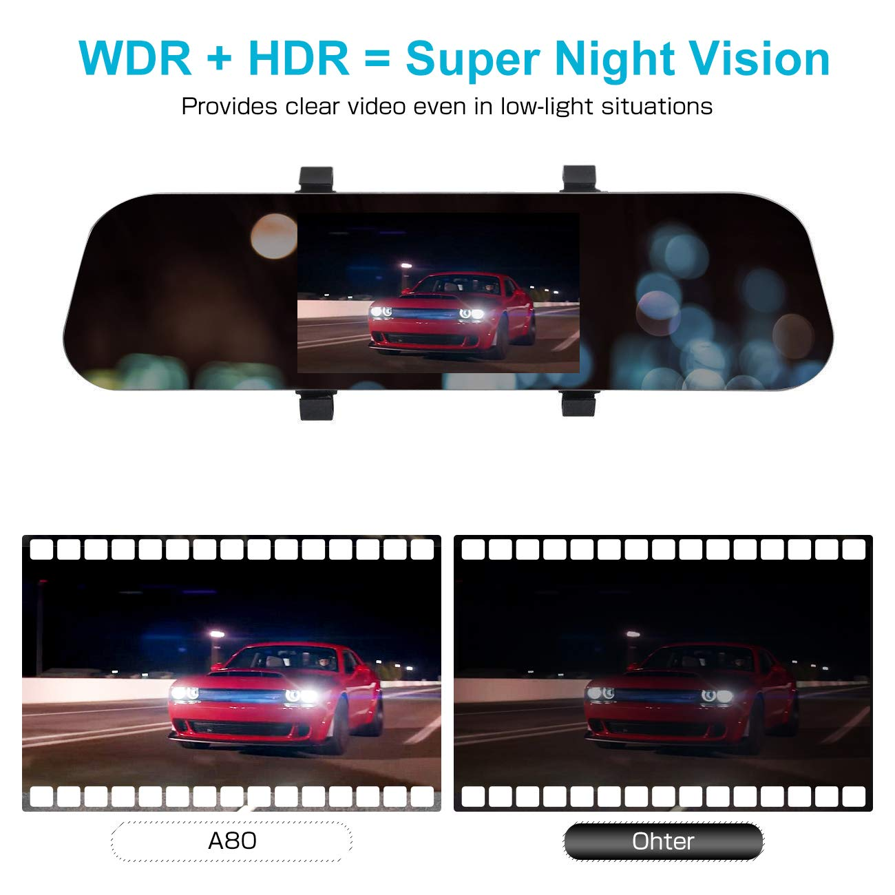Mirror Dash Cam MAYOGA 5 1080P Car Camera Rearview Backup Camera Front and Rear Dual Lens Dash Camera Dashboard Vehicle Camera Camcorder DVR Video Recorder w//Reversing Camera//Night Vision//G-Sensor 4332974484