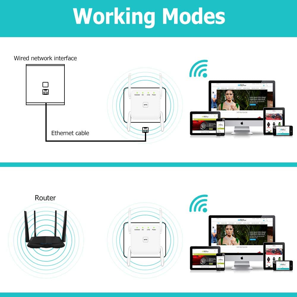 Wireless Signal Repeater Booster 2.4 /& 5GHz Dual Band 4 Antennas 360/° Full Coverage to Provide a Stable Network for Online Working and Enjoy Devices 1200Mbps WiFi Range Extender