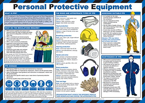 Safety First Aid Laminated Personal Protective Equipment Poster