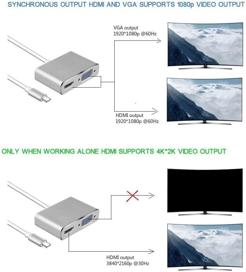 +VGA Adapter,Type C to HDMI,Type C to VGA,for 2017 New MacBook Pro//Chromebook Pixel//Lenovo 900//Dell XPS//Samsung Galaxy S8//S8 Plus 4K2K@30Hz AMANKA USB-C Type C to HDMI