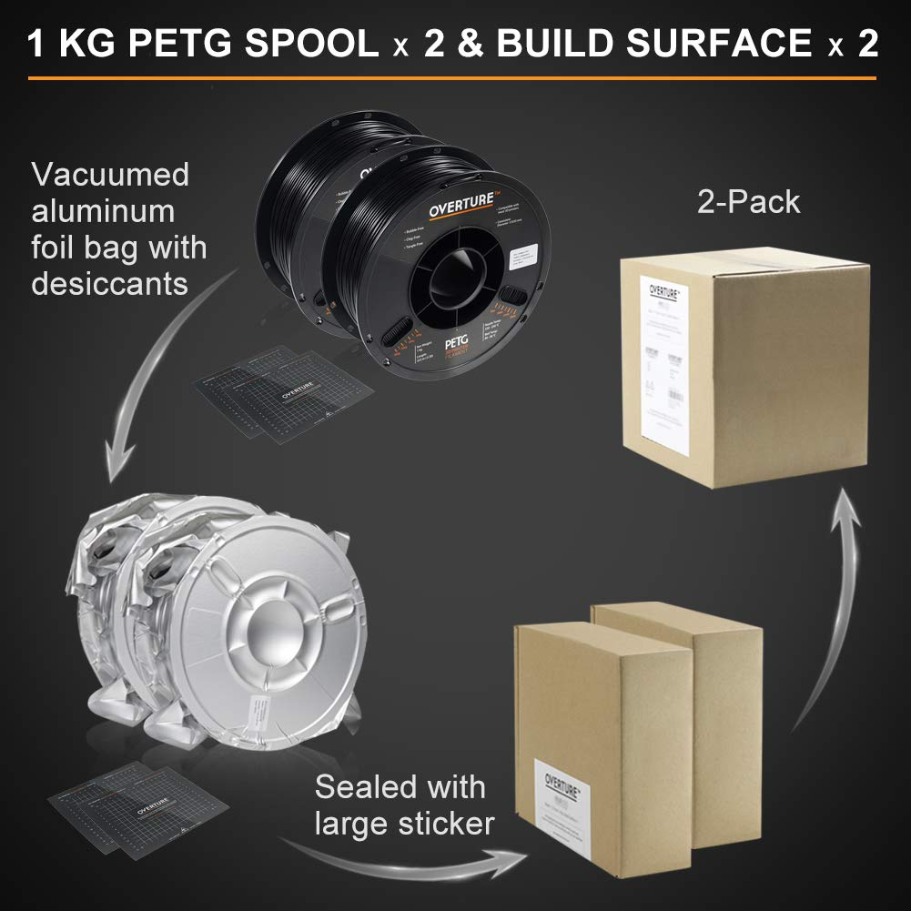 Fit Most FDM Printer 2-Pack 2 Pack 2.2lbs Black OVERTURE PETG Filament 1.75mm with 3D Build Surface 200 x 200 mm 3D Printer Consumables 1kg Spool Dimensional Accuracy +//- 0.05 mm