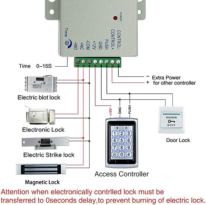 RFID Métal Contrôle d/'accès Clavier Couvercle étanche sans contact porte Contrôleur