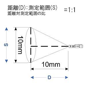 エーアンドデイ 防水型放射温度計 AD-5617WP