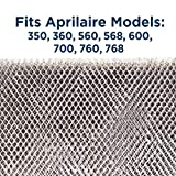 Aprilaire 35 Replacement Water Panel for