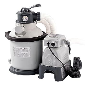 d74d5fd88f3d22 Intex Krystal Clear Sand Filter and Pump 1